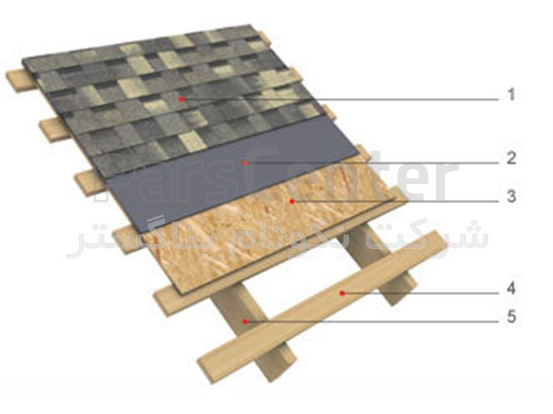 قیمت چوب زیرسازی