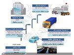 سامانه مدیریت ترافیک هوشمند