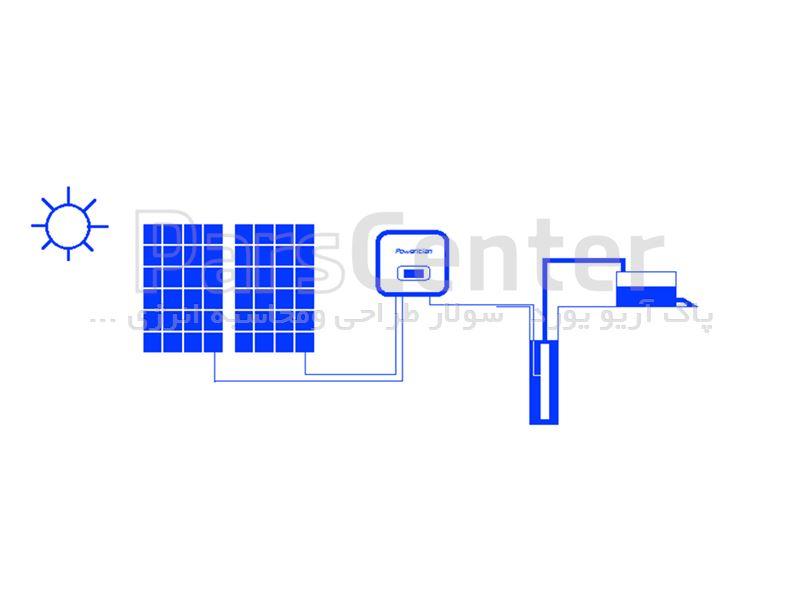 پمپ آب خورشیدی سه فاز(18.5کیلووات /25اسب بخار)3اینچ/با آبدهی 15متر مکعب وعمق چاه172متر (همراه پنل خورشیدی)