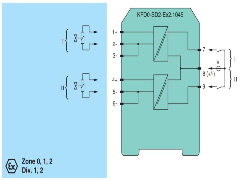 بریر KFD0-SD2-EX2.1045