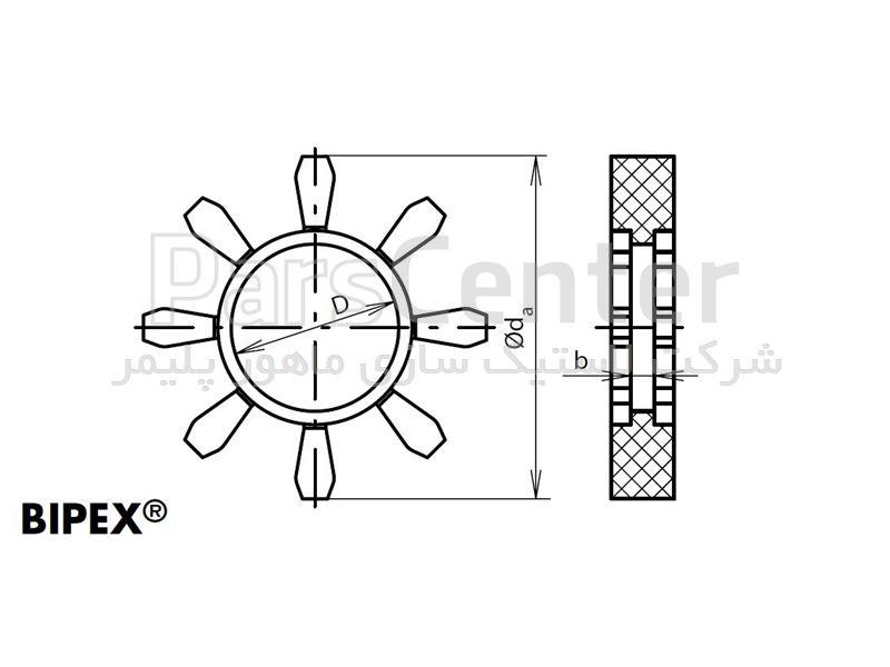 رابط کوپلینگ بیپکس BIPEX coupling