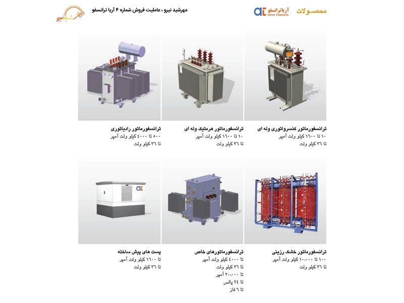 مهرشید نیرو | فروش ترانسفورماتور و تجهیزات شبکه توزیع برق