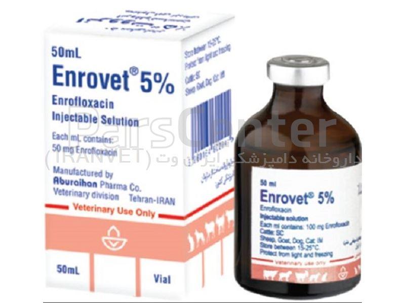 انرووت 5%(انروفلوکساسین)