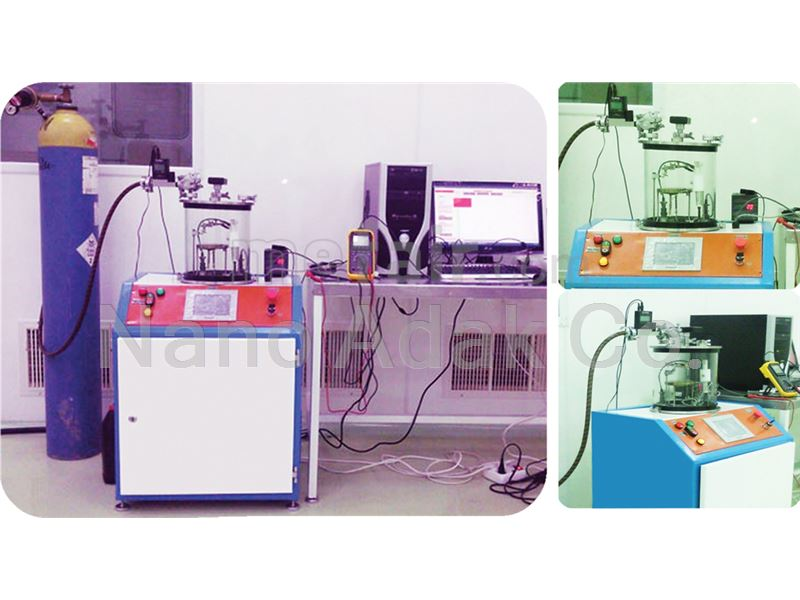 Gas Sensor's Testing System
