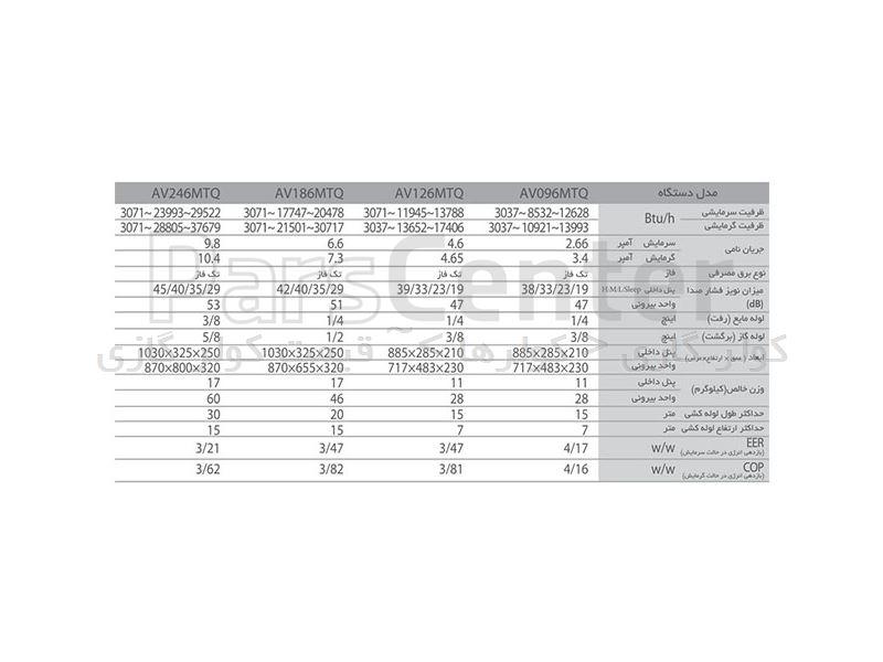 کولر گازی ال جی آرت کول اینورتر Artcool Inverter 9000