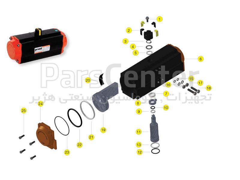 اکچویتر پنوماتیک پروال PROVAL pneumatic actuator