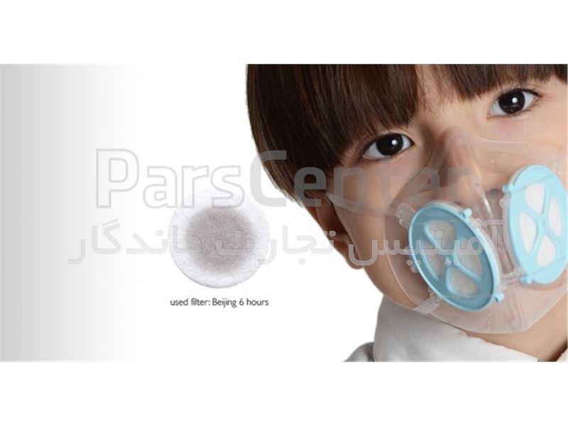 ماسک فیلتردار ضد آلودگی هوا توتوبوبو