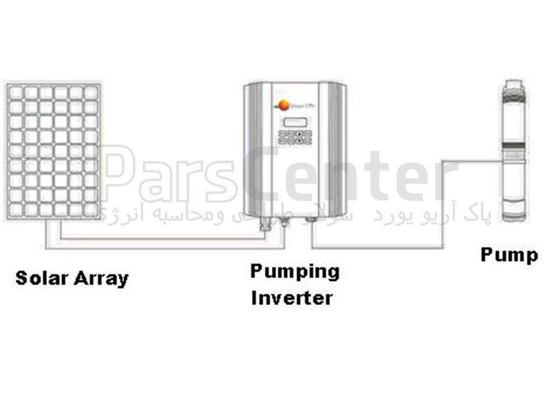 پمپ آب خورشیدی سه فاز (3.7کیلووات 5اسب بخار)2اینچ  53متر عمق آبدهی 14متر مکعب درساعت(همراه پنل)