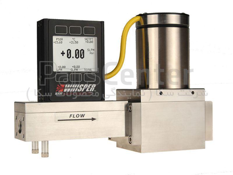 فلومتر مگنتیک - فلومتر مغناطیسی