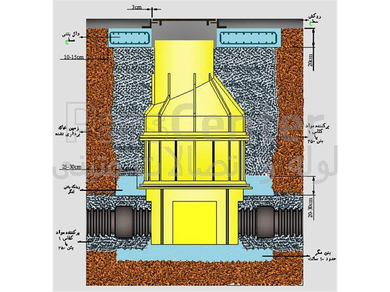 منهول پلی اتیلن 1200میلیمتر ارتفاع 210سانتیمتر