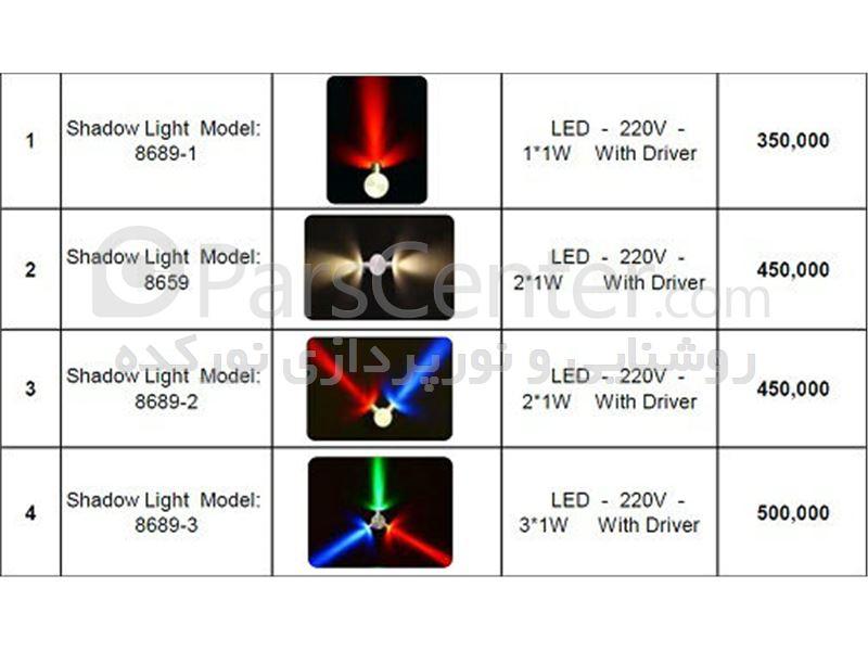 انواع چراغ دکوراتیو led و دیوار کوب led