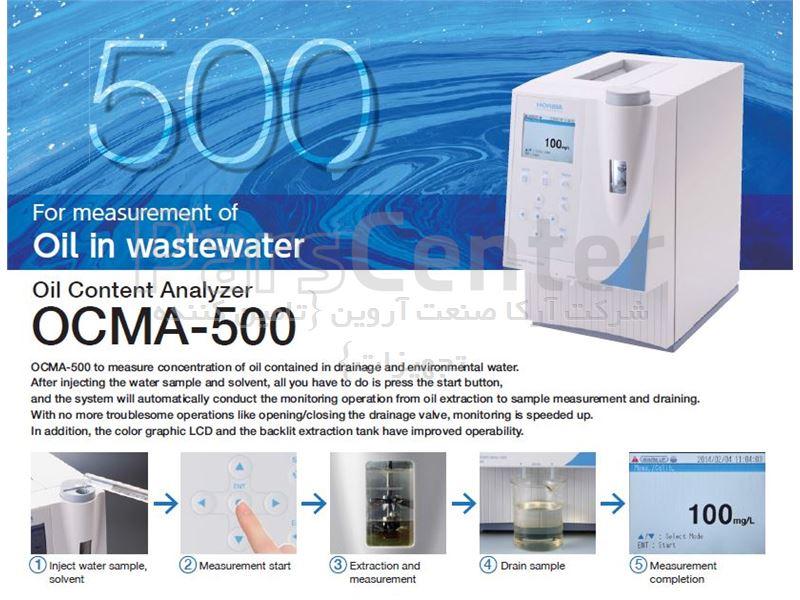 دستگاه تعیین میزان روغن  در آب Oil Content مدل OCMA500 کمپانی Horiba ژاپن
