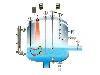 اصطلاحات مهم و کاربردی در ابزاردقیق و اندازه گیری فشار