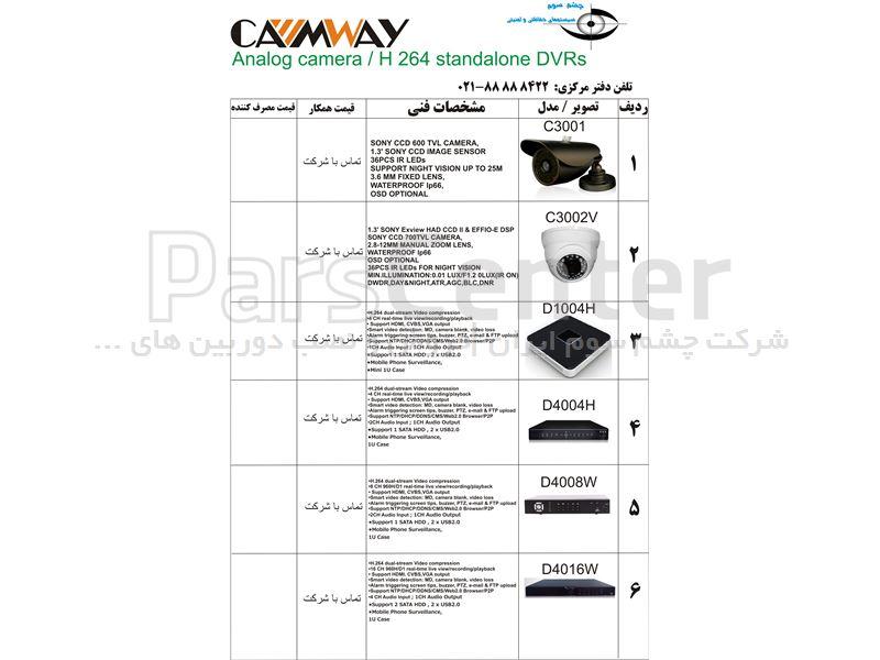 فروش تمامی تجهیزات دوربین های مدار بسته