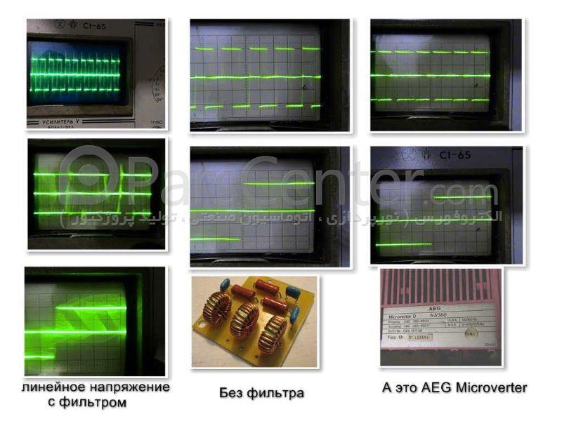 کنترل دور موتورهای الکتریکی 1 اسب تا 4 اسب