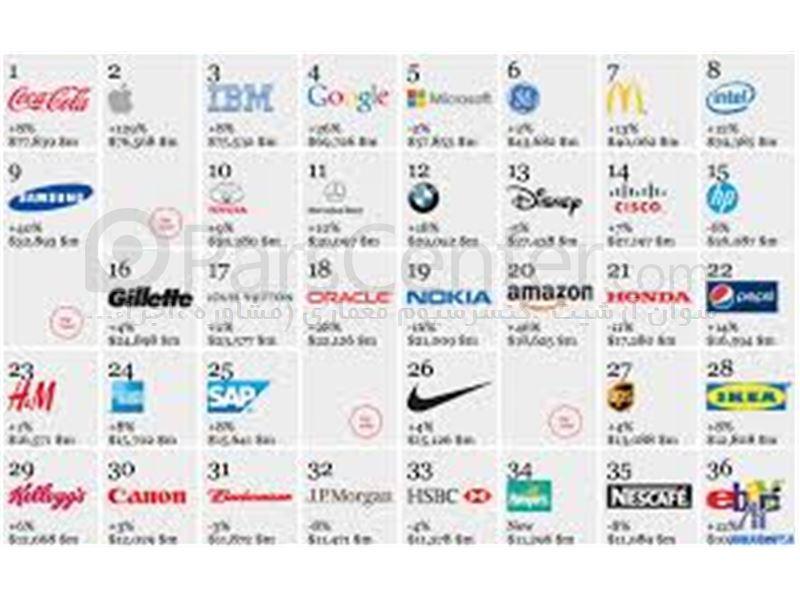 نمایندگی برند- پوشاک ترک brands