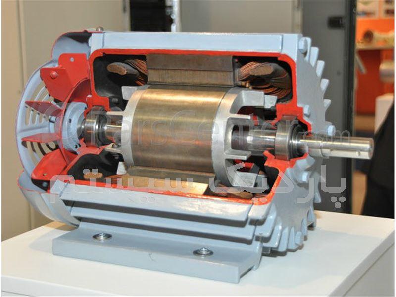 کنترل انواع الکتروموتورهای صنعتی با اس ام اس