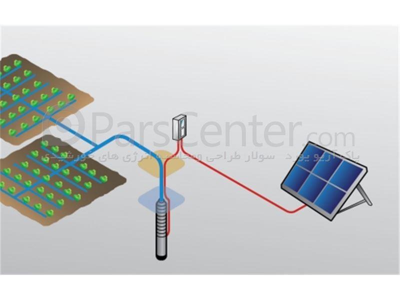 اینورتر های خورشیدی