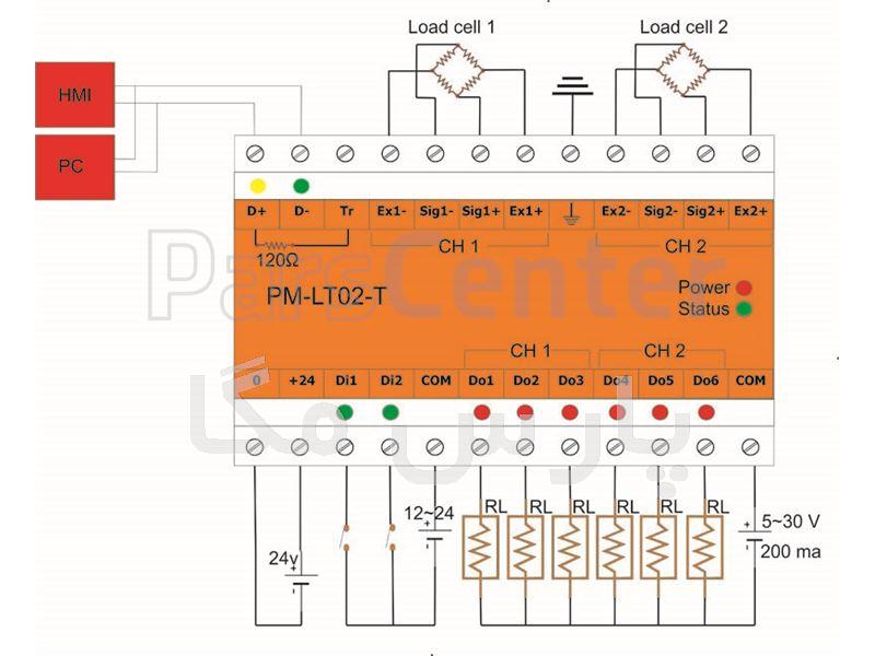 ترانسمیتر لودسل دو کانال PM-LT02T پارس مگا