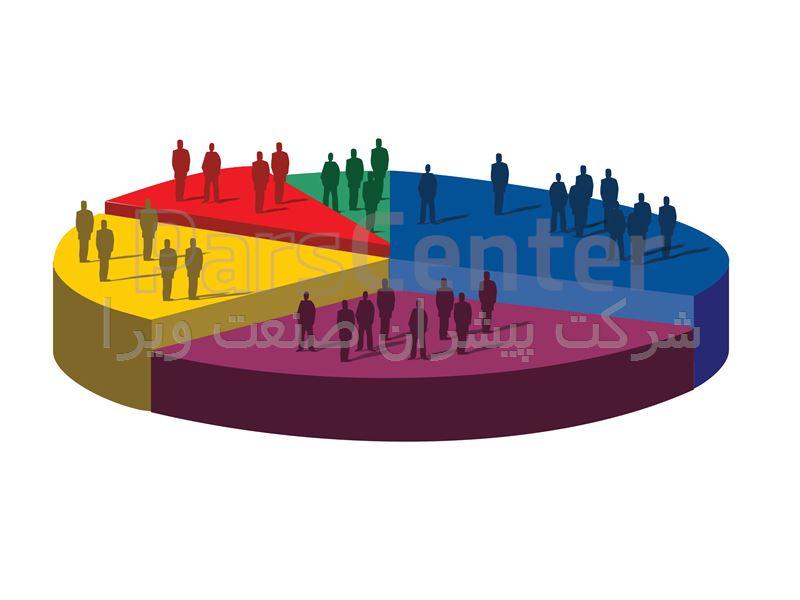 footfall یا آمار گیر تردد نمایشگاهی و فروشگاهی