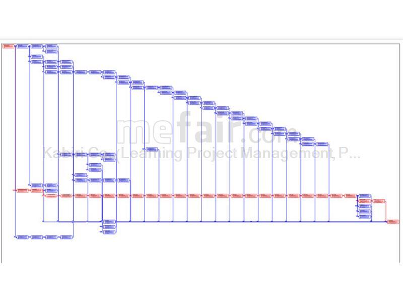 CONSTRUCTION OF LIAKHVI BRIDGE DETAIL WORK SCHEDULE