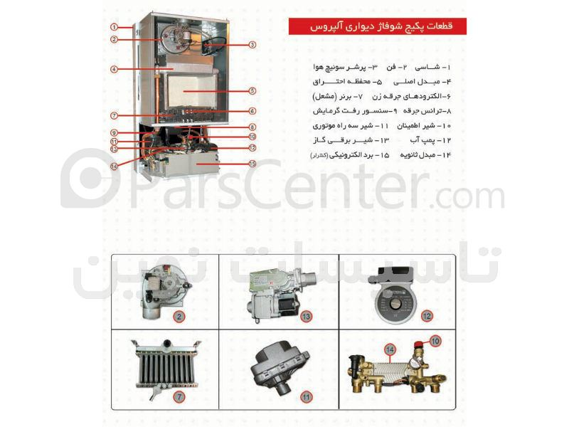 قیمت قطعات شوفاژ دیواری