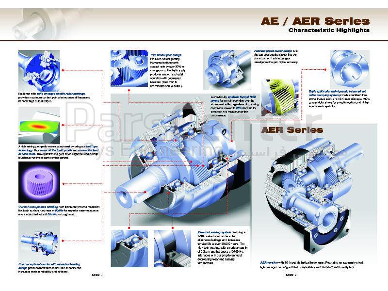 گیربکس دقیق سری AE70