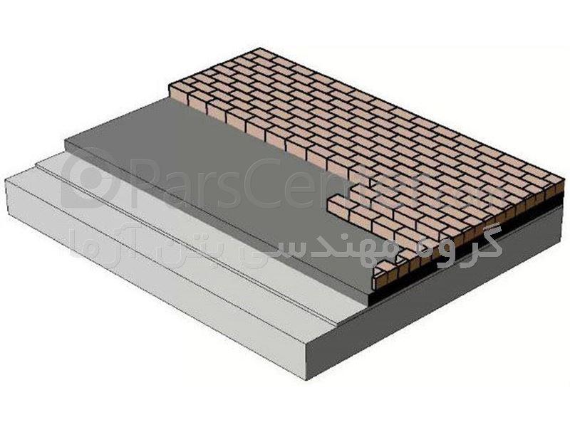 کف سازی ضد اسید (بر پایه سیلیکات)                              AG RH-350