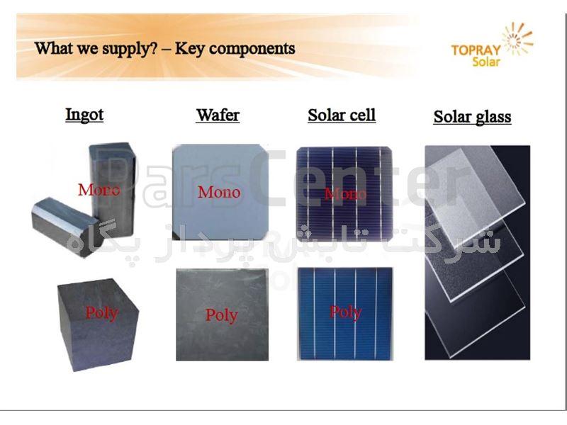 پنل خورشیدی تابش پرداز