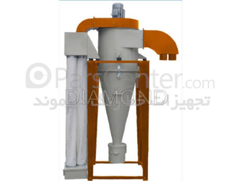 طراحی سایکلون-کوره استاتیک ،کابین پاشش ،آبشار رنگ ،دستگاه پاشش رنگ پودری