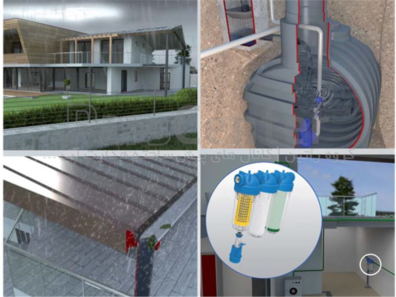 دستگاه تصفیه آب خانگی ورودی ساختمان RAINMASTER