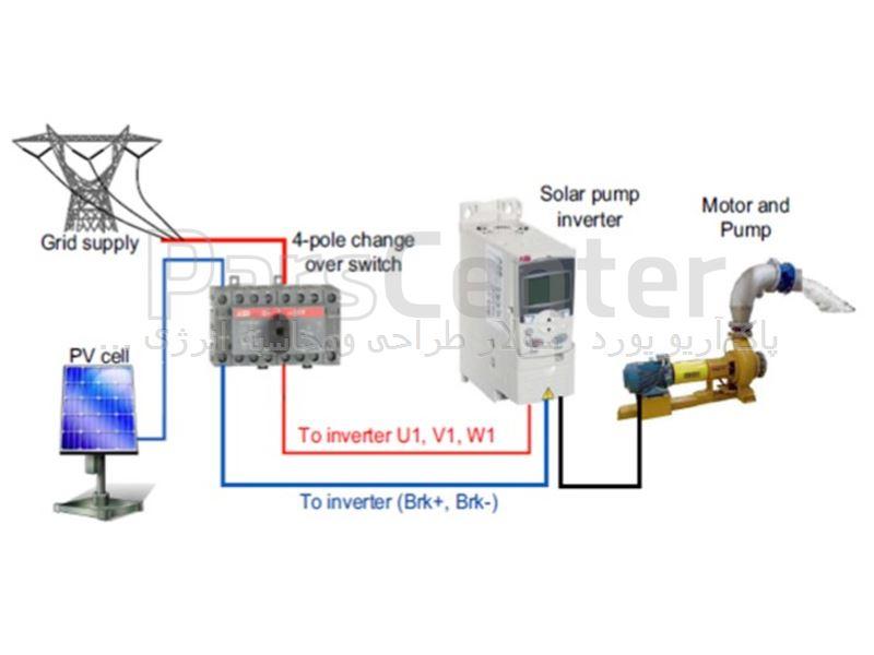 راه اندازی پمپ آب تک فاز وسه فاز توسط برق خورشیدی