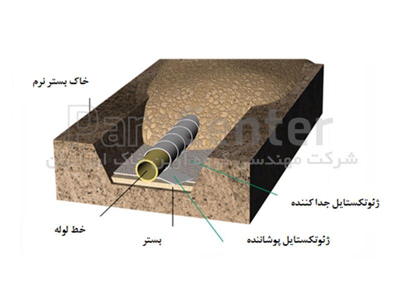 کاربرد ژئوتکستایل و ژئوگرید در لوله های انتقال ( مدفون زیر خاک)