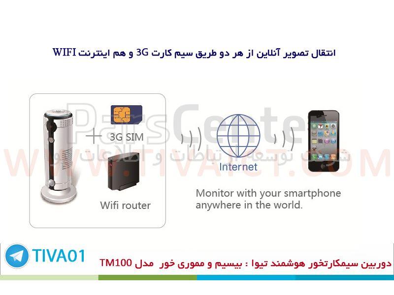 دوربین سیم کارتی tm100