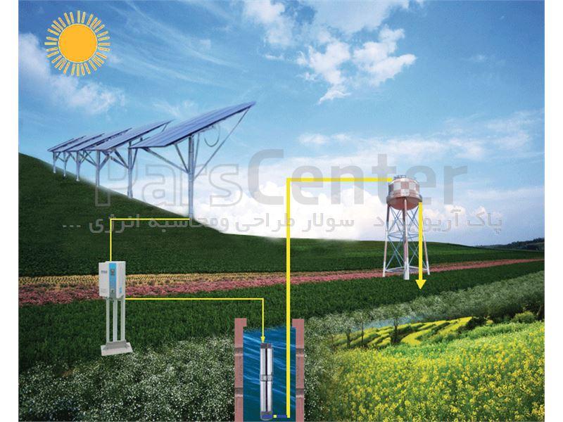 پمپ آب خورشیدی سه فاز(5.5کیلووات 7.5اسب بخار)2/5اینچ 98متر عمق آبدهی 8متر مکعب درساعت(همراه پنل)