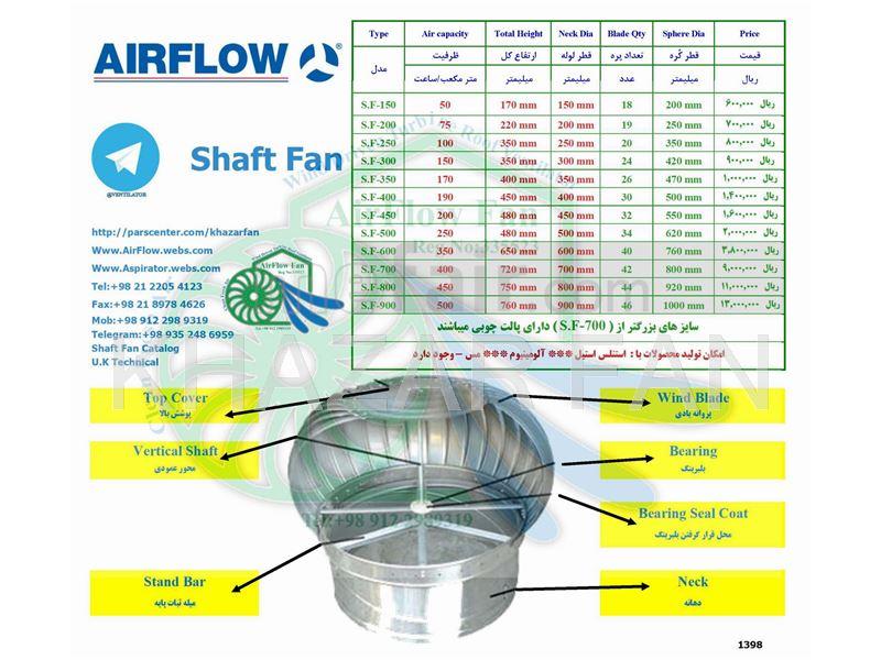 Air Turbine Ventilator ( 15 cm )