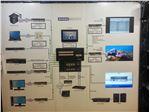 سیستم های صوتی و تصویری