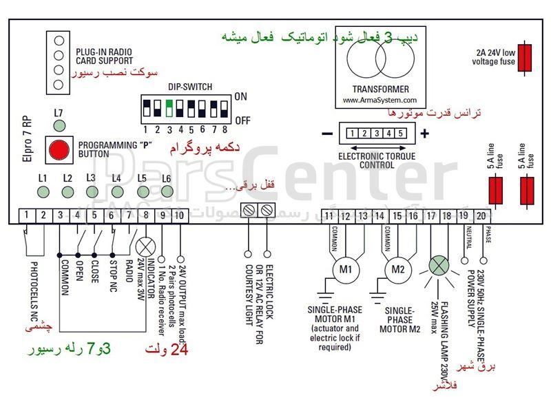 تعمیر جک فادینی پارکینگی نمایندگی کاتالوگ فارسی فادینی