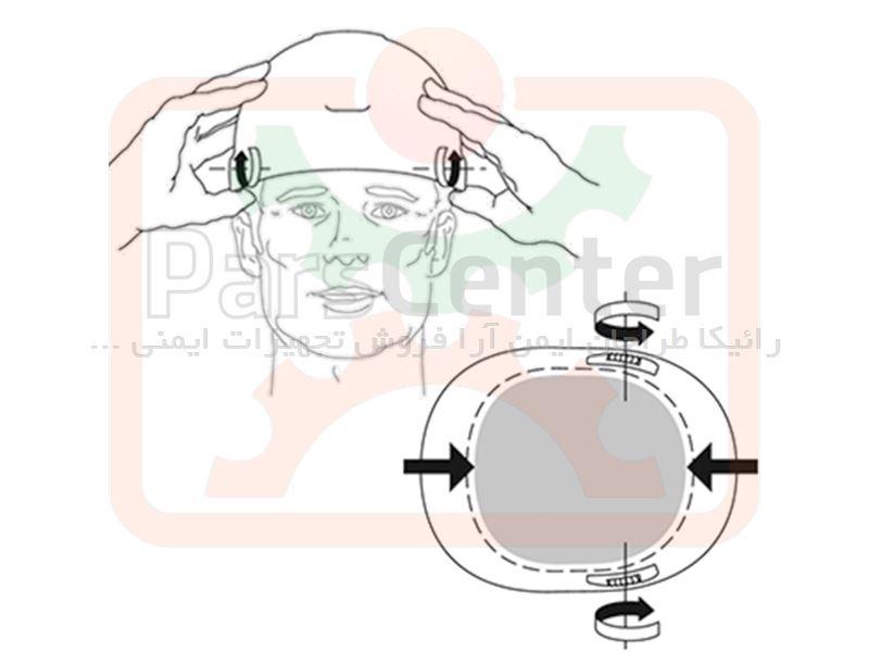 کلاه ایمنی کار در ارتفاع petzel مدل Vertex vent