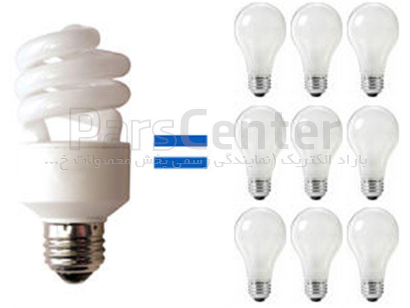مزایا و معایب لامپ های کم مصرف