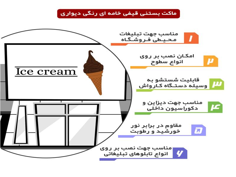 ماکت بستنی قیفی خامه ای رنگی دیواری