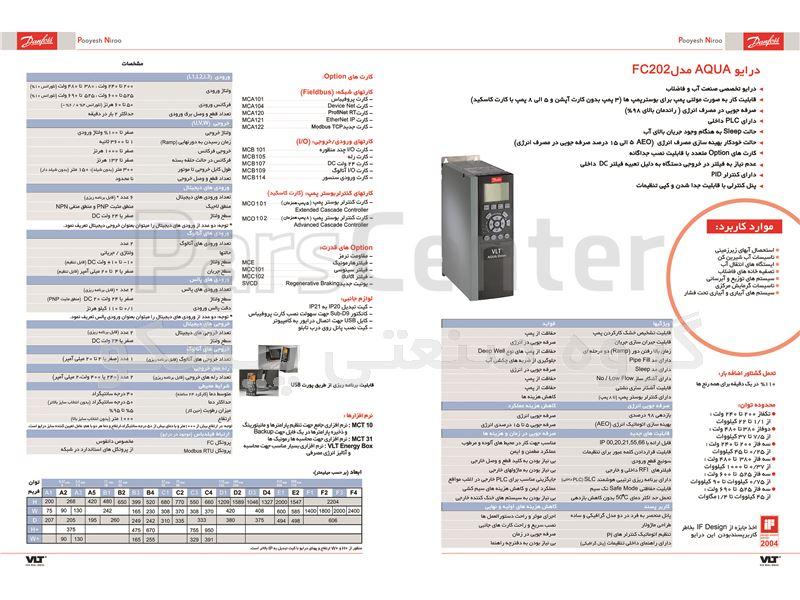 درایو AQUA مدلFC202 - درایو دانفوس 75 کیلووات