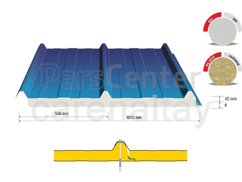 ساندویچ پنل نسوز - محصولات پانل دیوار و سقف در پارس سنترساندویچ پنل نسوز ...