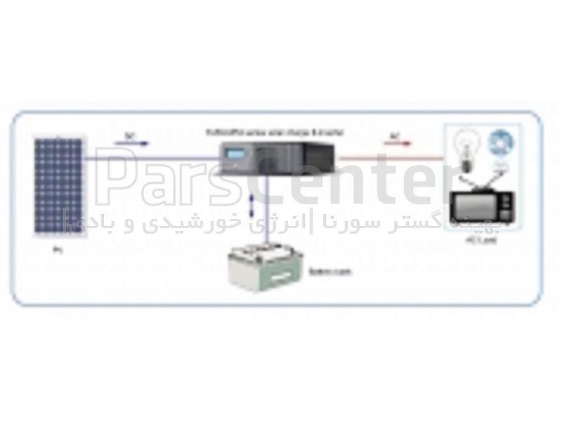 سیستم (پکیج) برق خورشیدی( سولار ) 3000 وات ساعت