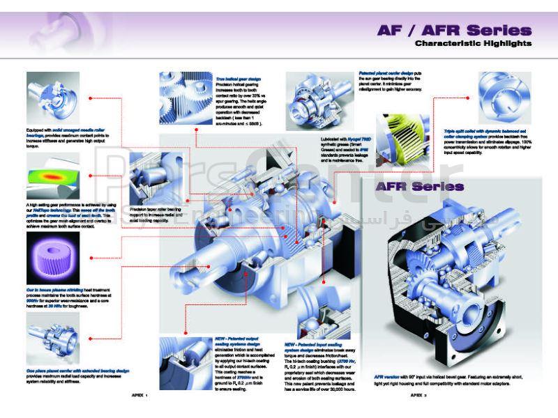 گیربکس دقیق سری AF75