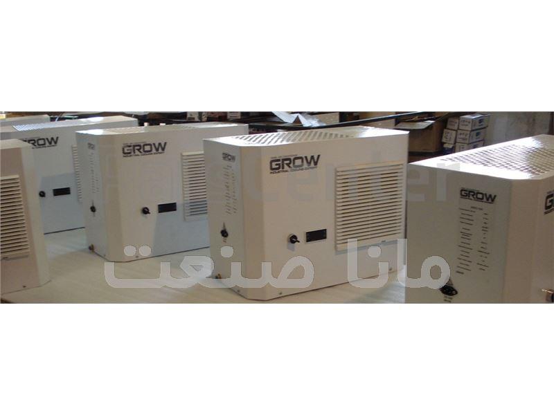 خنک کننده تابلو برق (سقفی و دیواری)MSLC,MRC