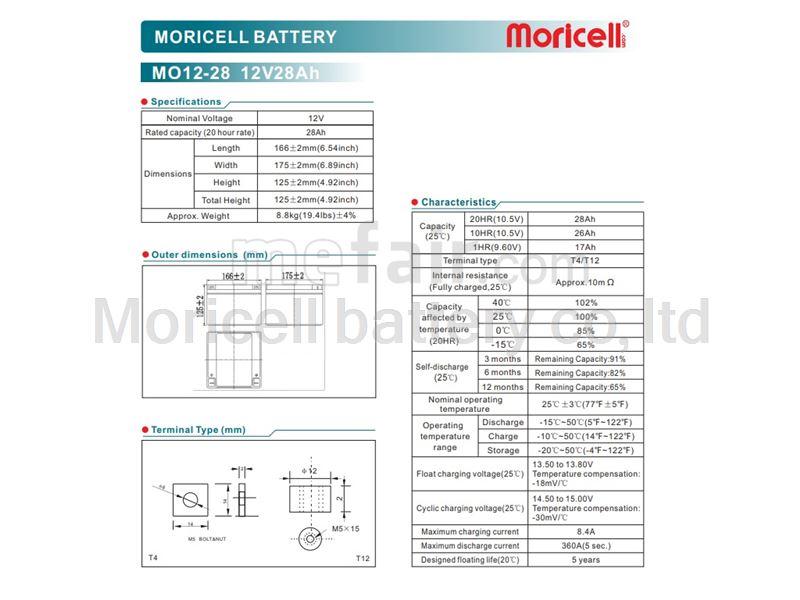 Moricell battery 12v 28Ah