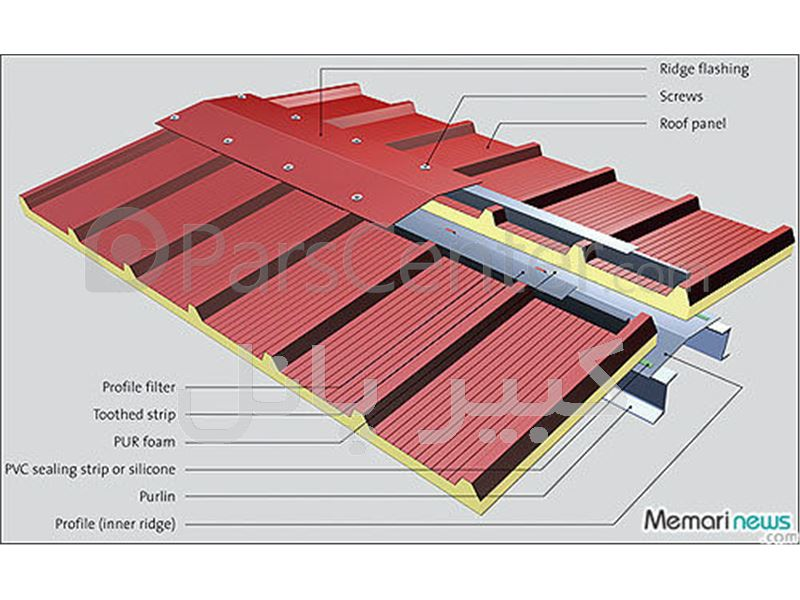 ساندویچ پانل سقفی 10 سانت
