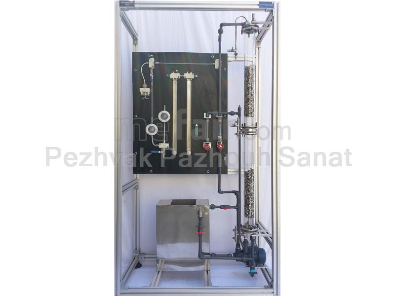 Gas Absorption Unit