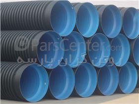 spirsl pipe HDPE